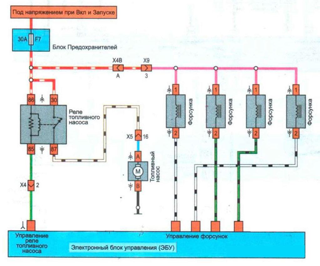 Схема подключения топливного насоса