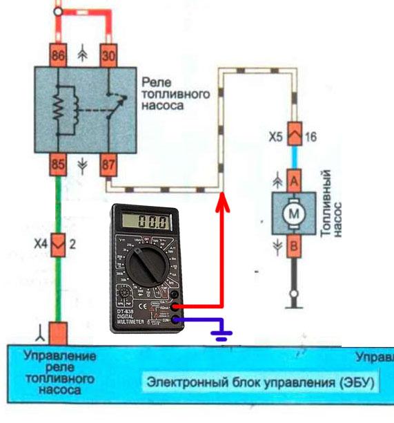 проверка цепи топливного насоса
