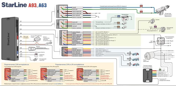 Схема подключения автосигнализации Starline A91