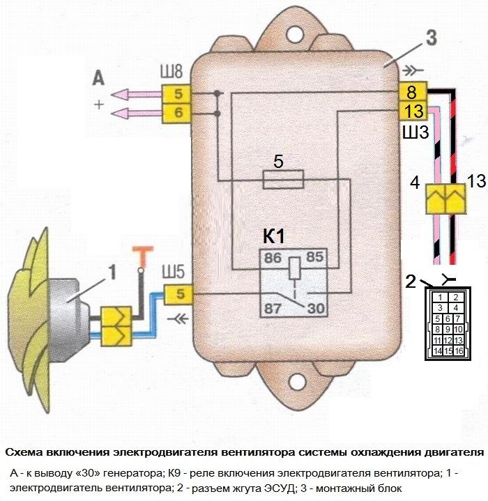 Схема включениявентилятора Лада Самара