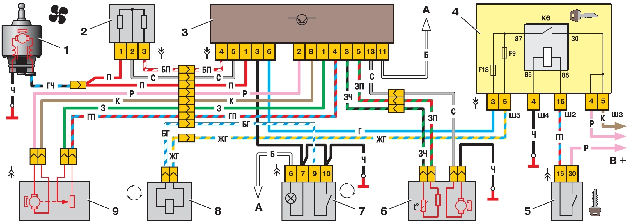 Схема управления отопителем (печкой) на ВАЗ-2110, 2111 и 2112