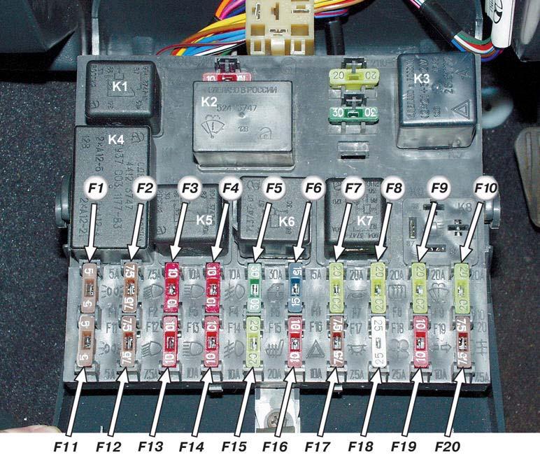 Монтажный блок ВАЗ-2110, 2111, 2112. Расположение предохранителей и реле
