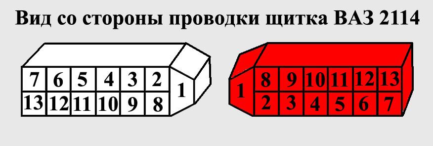 Схема и распиновка колодок панели приборов (щитка) ВАЗ-2113, 2114 и 2115