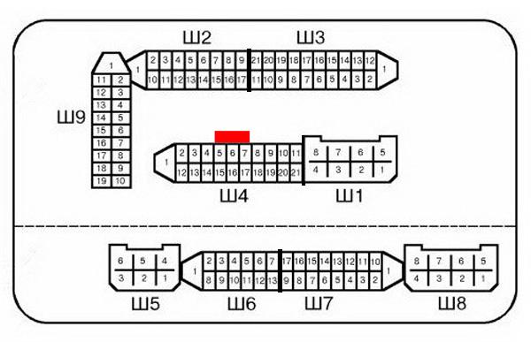 Нумерация штекеров в соединительных колодках монтажного блока ВАЗ 2113, 2114, 2115
