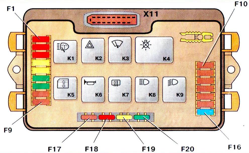 Монтажный блок ВАЗ-2113, 2114, 2115. Расположение предохранителей и реле