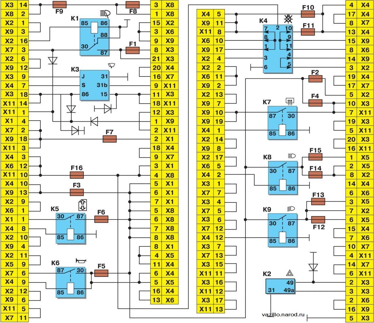 Монтажный блок ВАЗ-2113, 2114, 2115 Вариант №1.