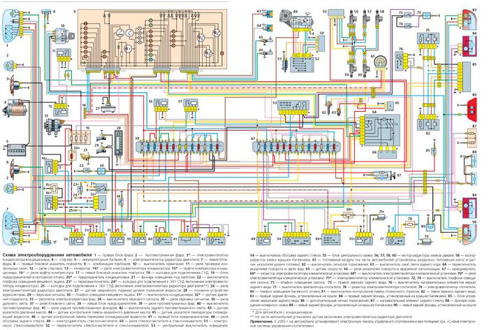 Общая схема электрооборудования Волга 31105